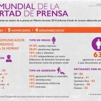 Vs-Libertad-Prensa_MX-2014